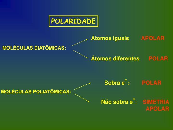 MOLÉCULAS DIATÔMICAS: