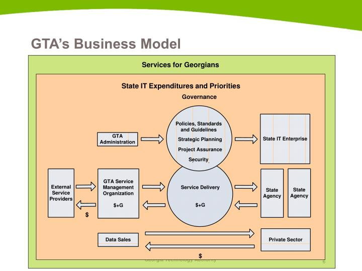 State IT Expenditures and Priorities