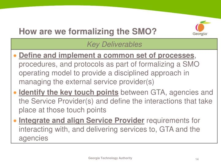 How are we formalizing the SMO?