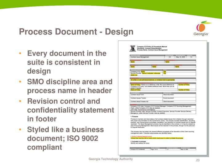 Process Document - Design