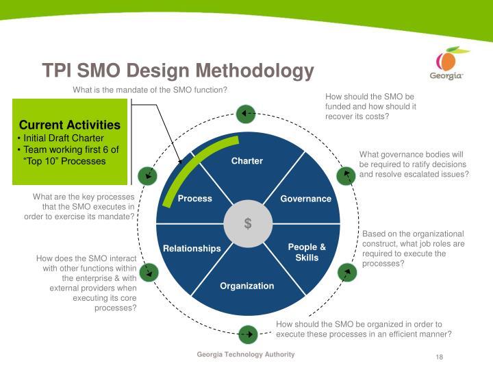TPI SMO Design Methodology