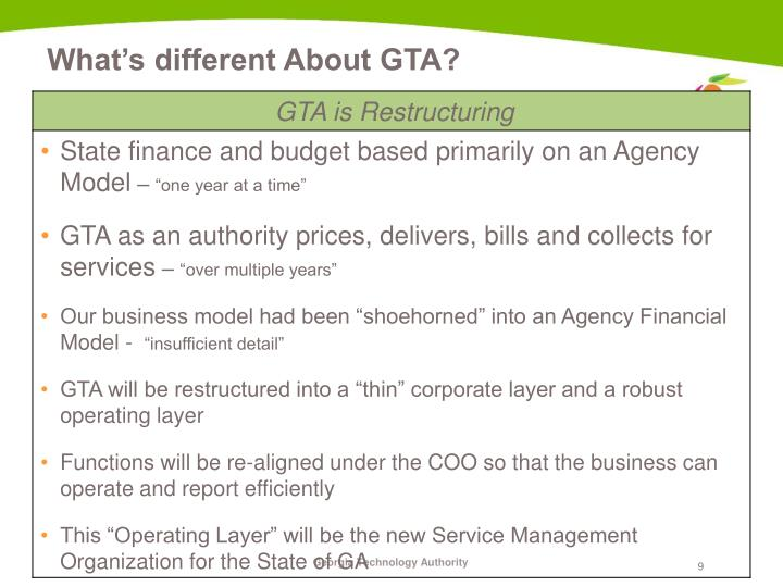What's different About GTA?