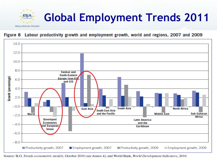 global employee trends The global jobs market will continue to world employment and social outlook – trends the ilo has previously forecast a global unemployment rate of 59.