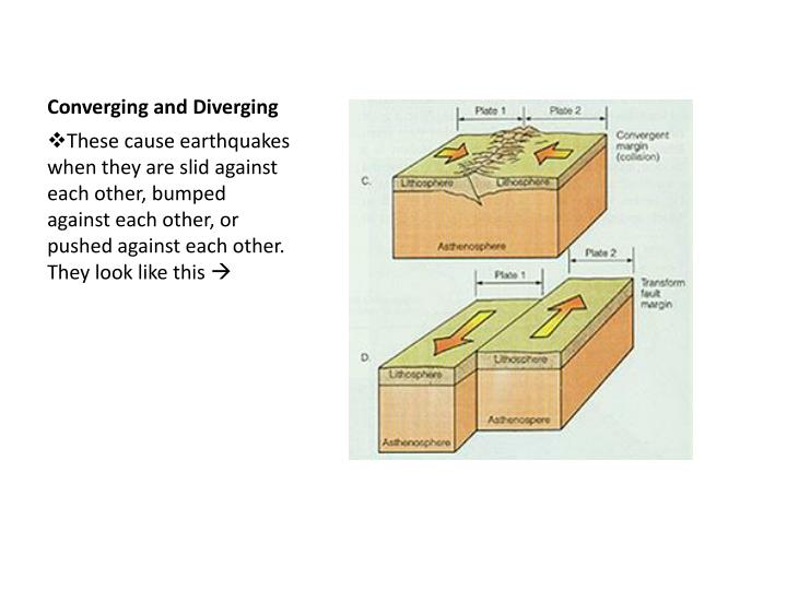 Converging and Diverging