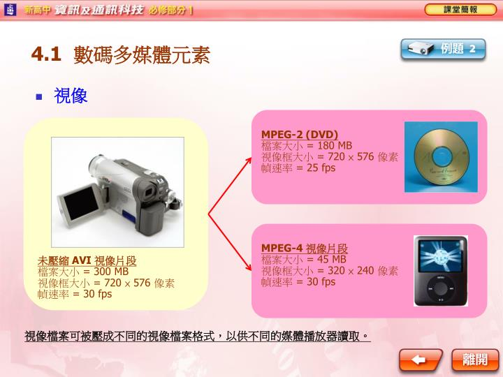 MPEG-2 (DVD)