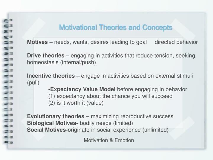 biological motives