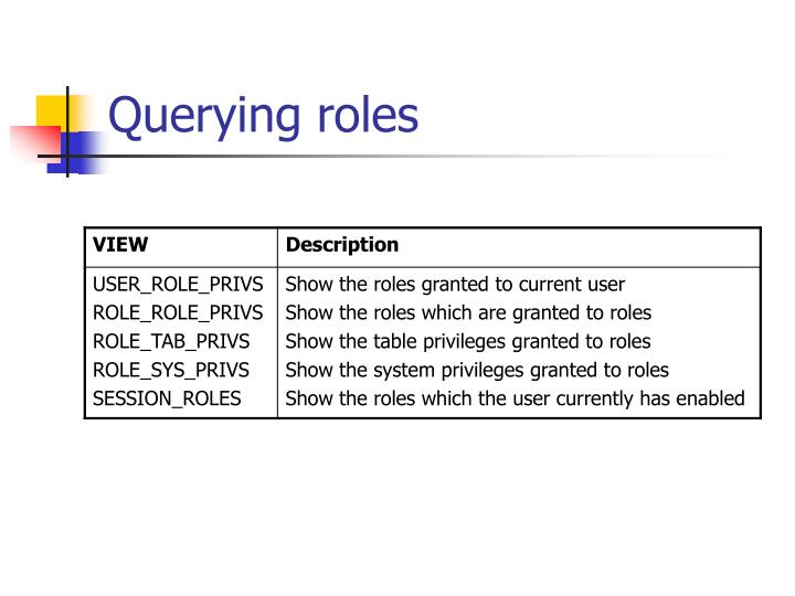Querying roles