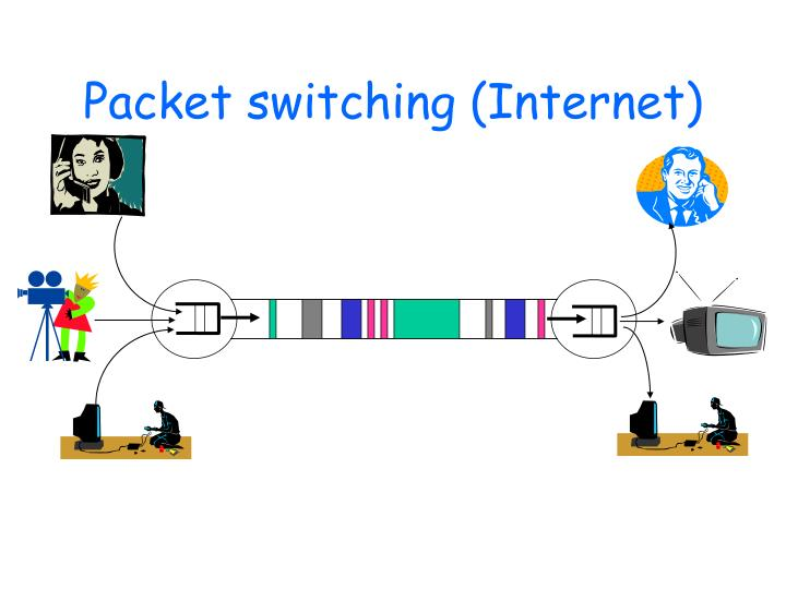 Packet switching (Internet)