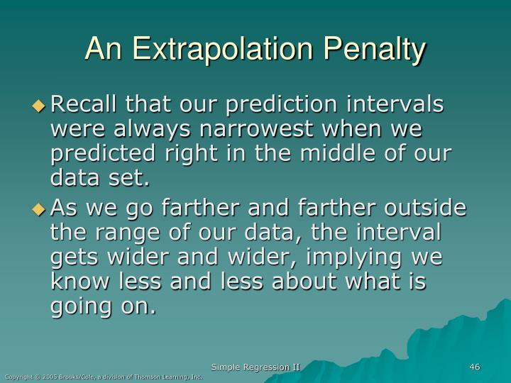 An Extrapolation Penalty