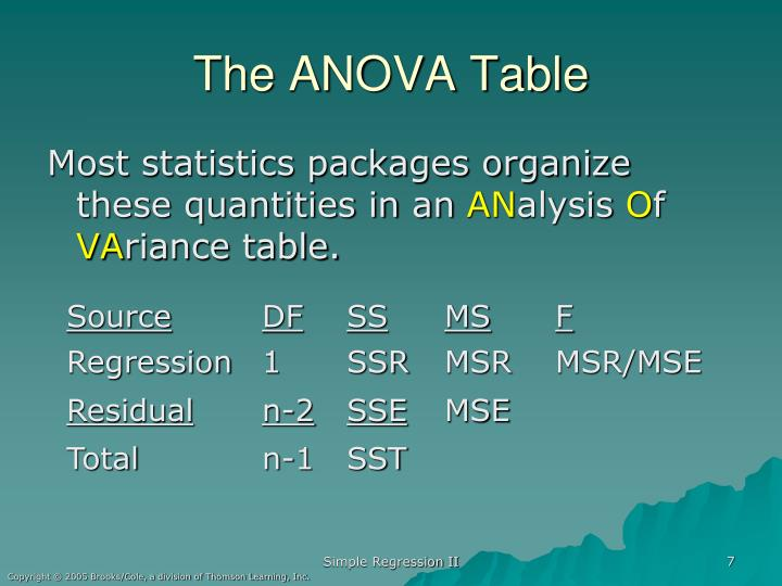 The ANOVA Table