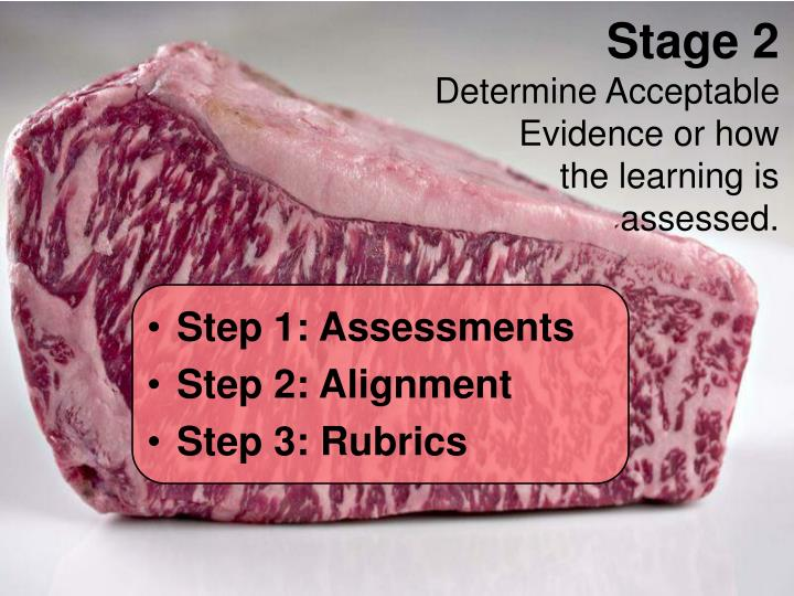 Step 1: Assessments
