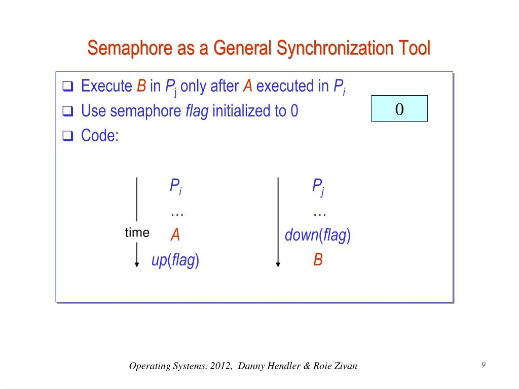 Ppt Synchronization Semaphores And Some More Stuff Powerpoint