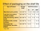 effect of packaging on the shelf life