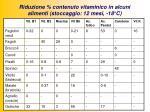 riduzione contenuto vitaminico in alcuni alimenti stoccaggio 12 mesi 18 c