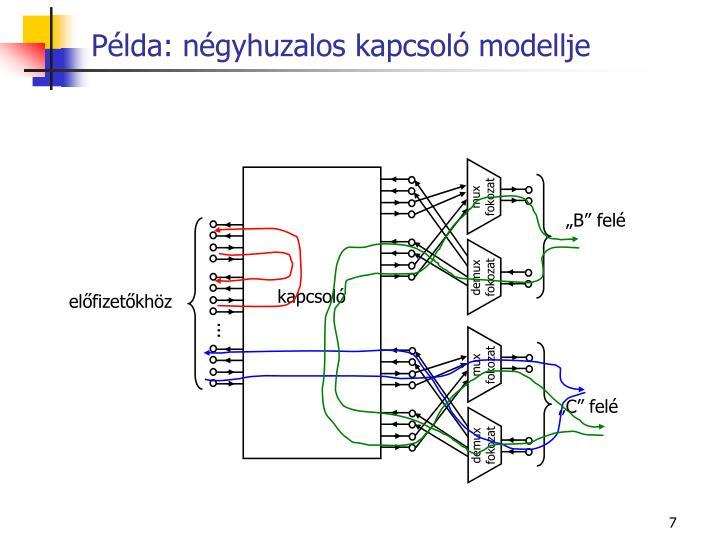Példa: négyhuzalos kapcsoló modellje