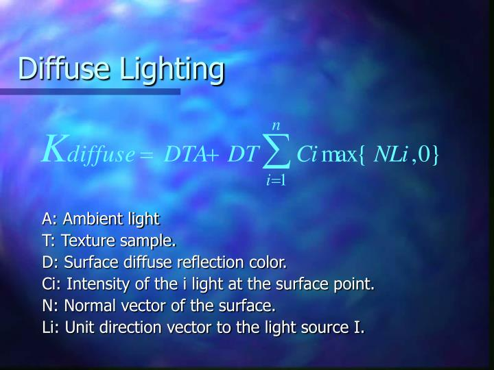 Diffuse Lighting