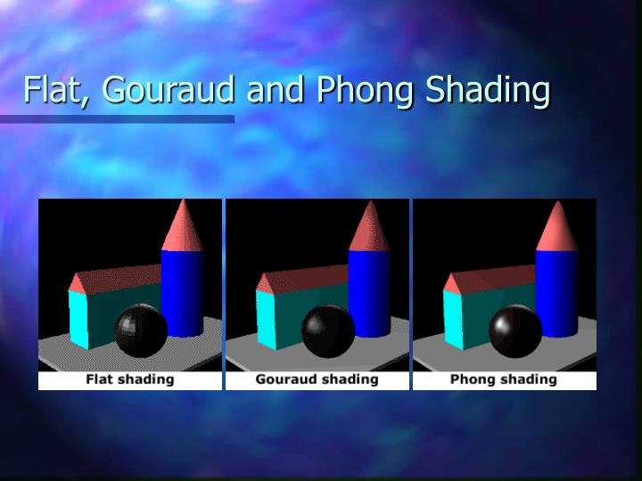Flat, Gouraud and Phong Shading