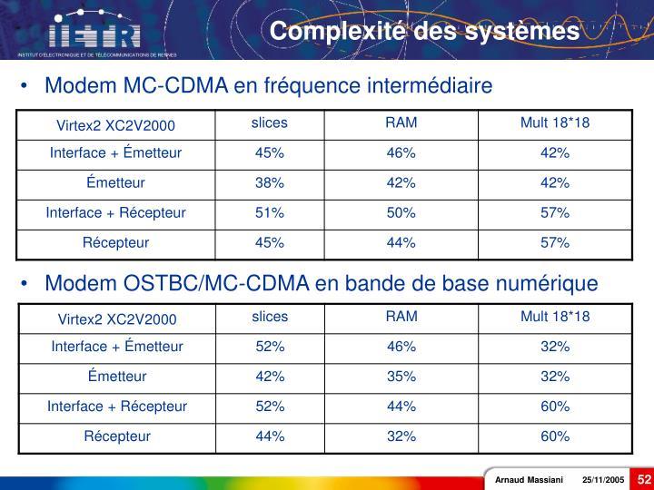 Complexité des systèmes