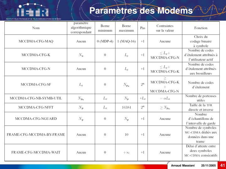 Paramètres des Modems