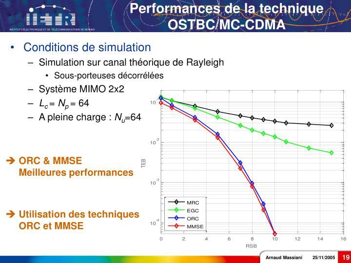 Performances de la technique OSTBC/MC-CDMA