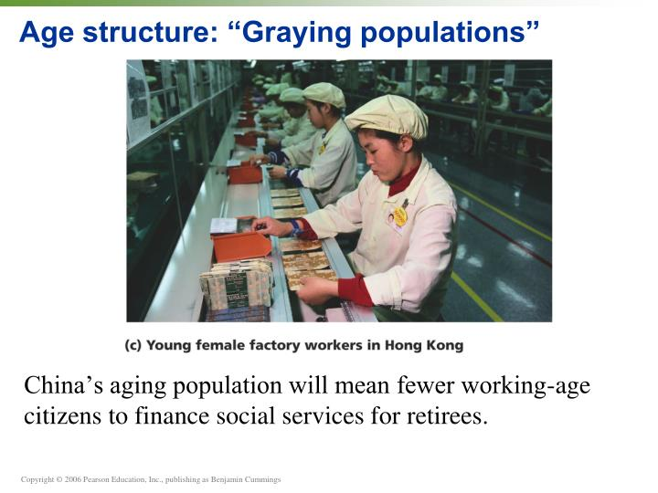Age structure graying populations