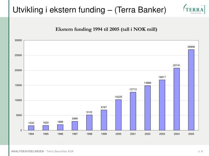 Utvikling i ekstern funding – (Terra Banker)