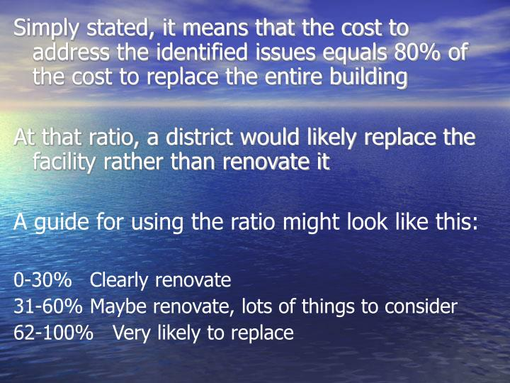 Simply stated, it means that the cost to address the identified issues equals 80% of the cost to replace the entire building