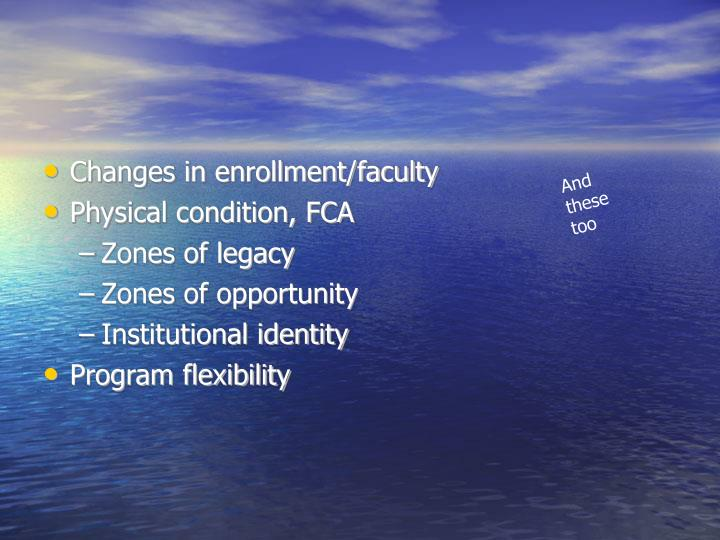 Changes in enrollment/faculty