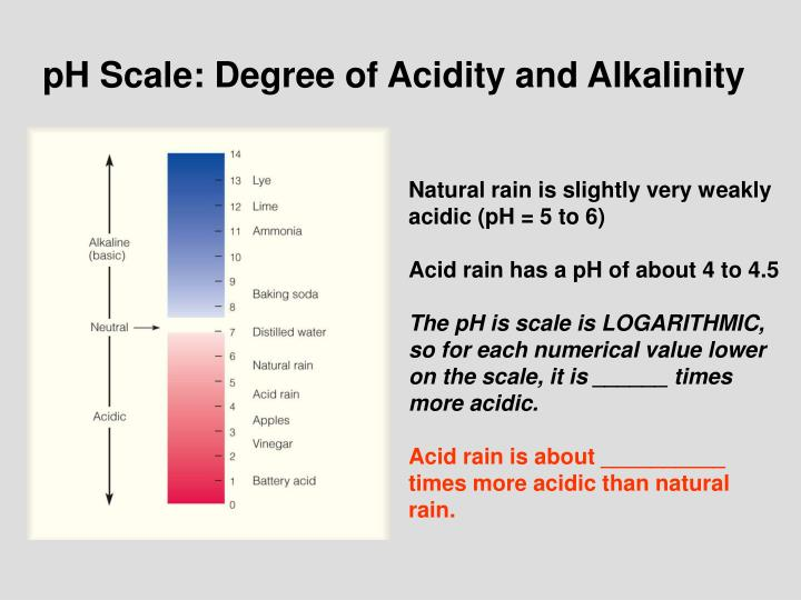 pH Scale: Degree of Acidity and Alkalinity