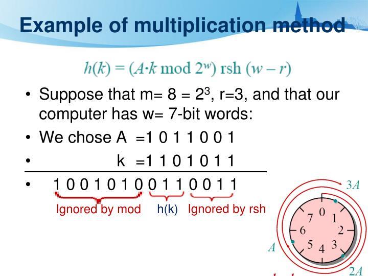 Example of multiplication method