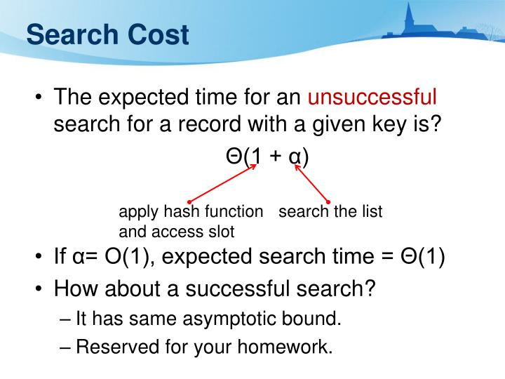 Search Cost