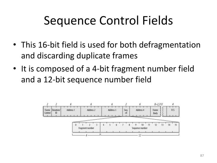 Sequence Control Fields