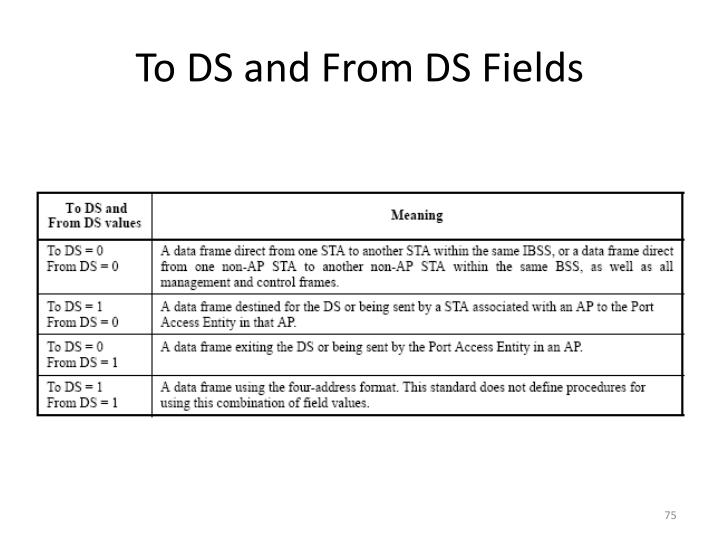 To DS and From DS Fields