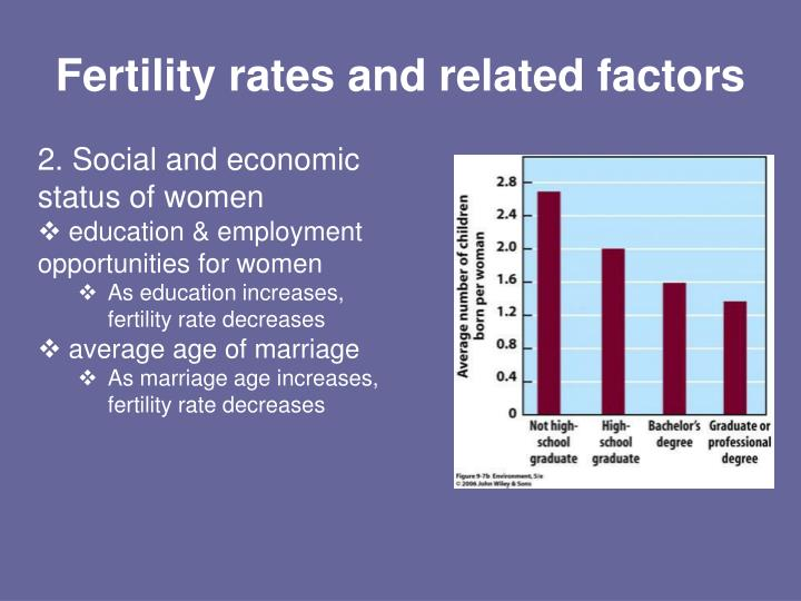 factors influencing fertility and mortality in developing and developed countries And world bank data to examine factors contributing to the mortality decline in developing countries  factors influencing mortality  in fertility rates it.
