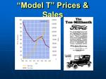 model t prices sales