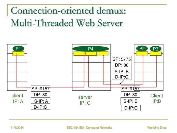 Connection-oriented demux: