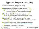 types of requirements r4