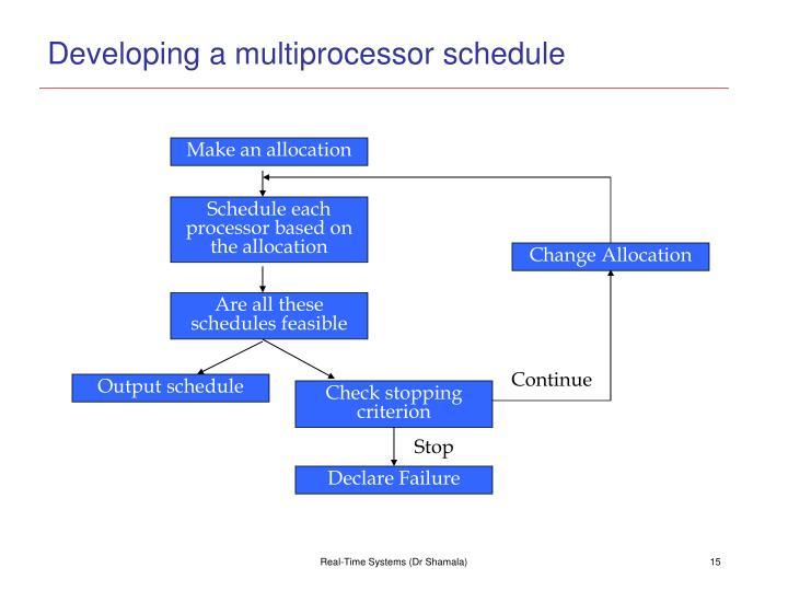 Developing a multiprocessor schedule