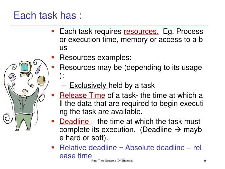 Each task has :