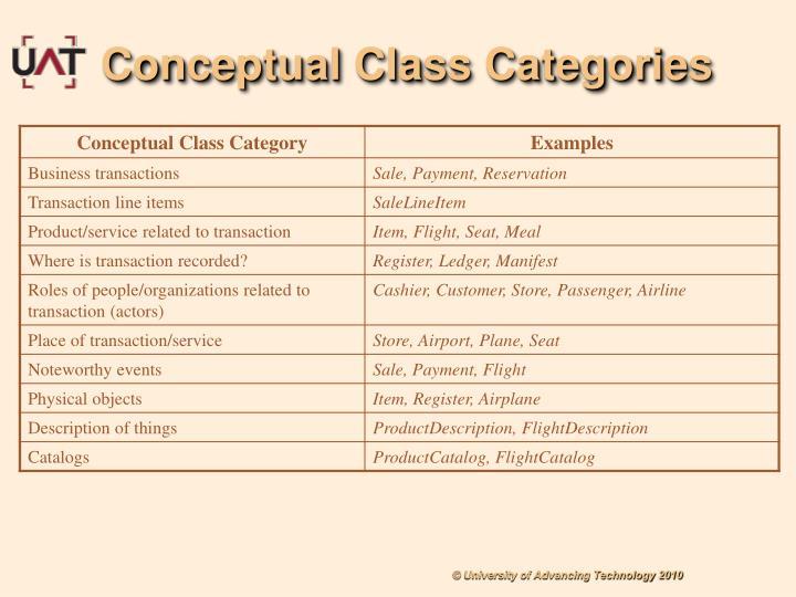 Conceptual Class Categories