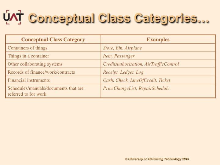 Conceptual Class Categories…