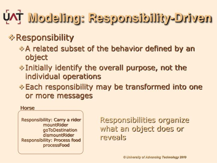 Modeling: Responsibility-Driven