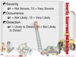 severity occurrence and detection1