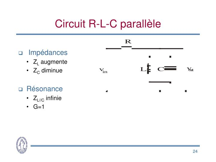 Circuit R-L-C parallèle