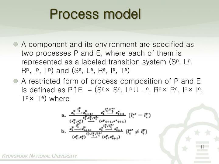 A component and its environment are specified as two processes P and E, where each of them is represented as a labeled transition system (S