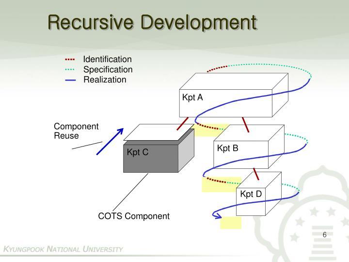 Recursive Development