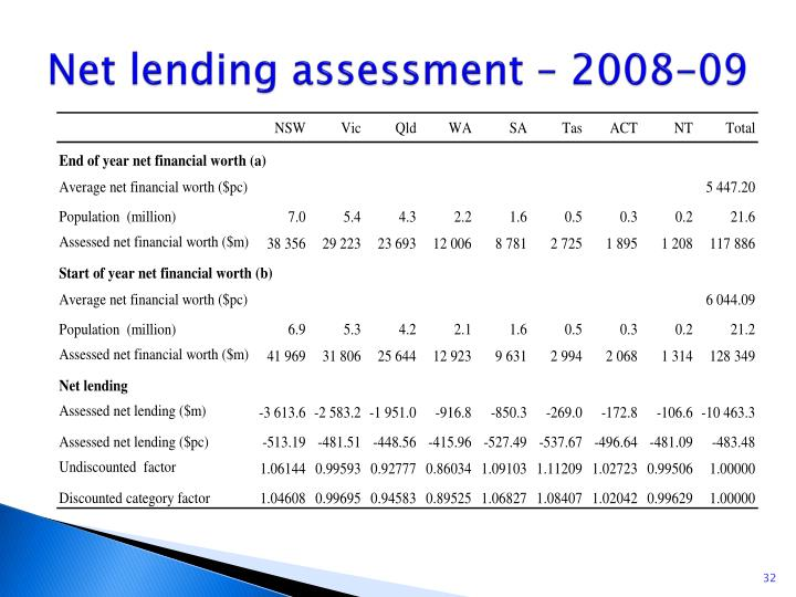 Net lending assessment – 2008-09