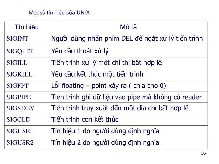 Một số tín hiệu của UNIX