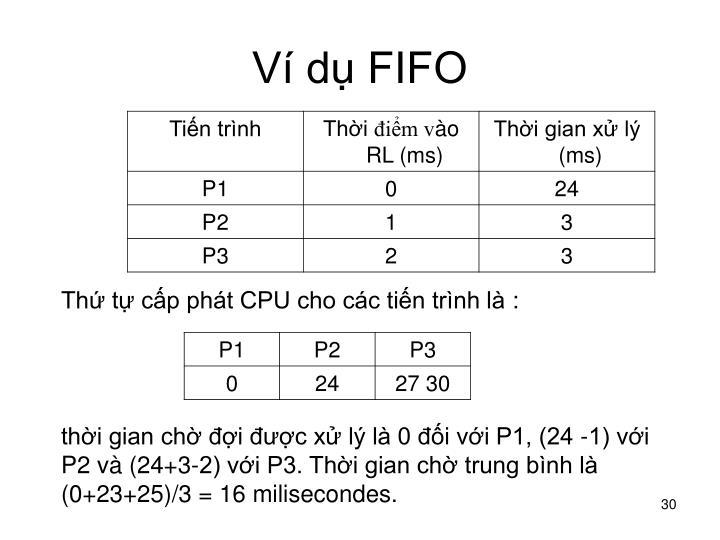 Ví dụ FIFO