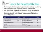 link to the responsibility deal
